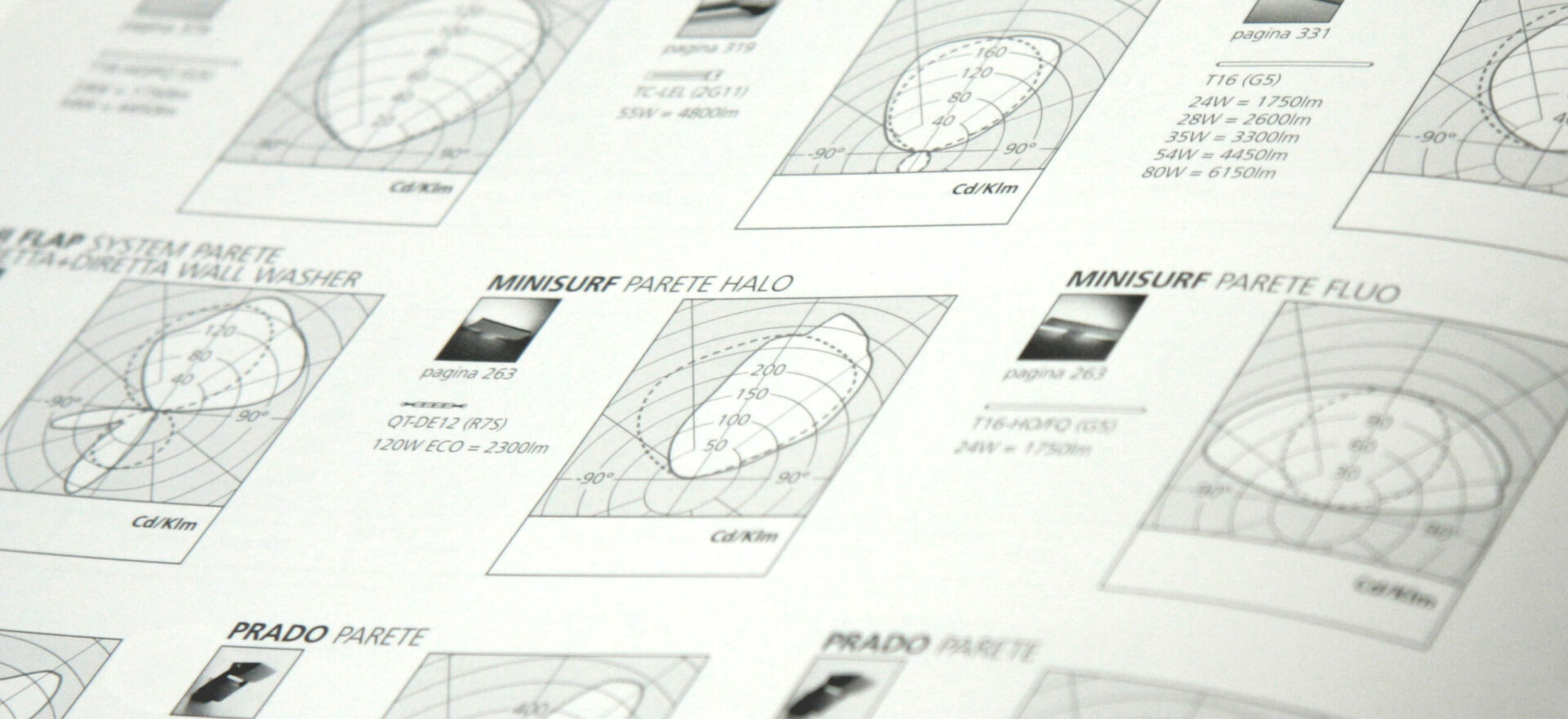 Technical data inside the brochure designes for Artemide Architectural showing the distribution of the intensity of the lights with photometric polar diagrams in Cd/Klm.