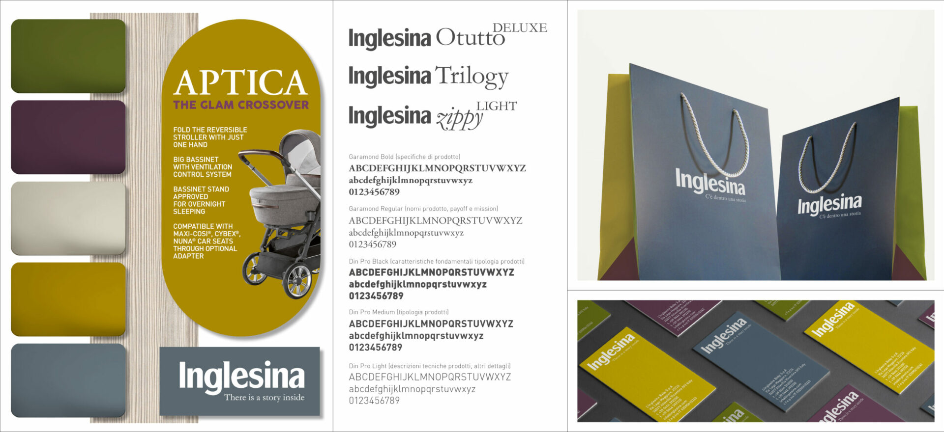Retail | Graphic Design | Branding | Inglesina | Mario Trimarchi Design | Fragile